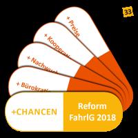 Hartig-Blog August 2016: Der Wandel bekommt ein konkretes Gesicht
