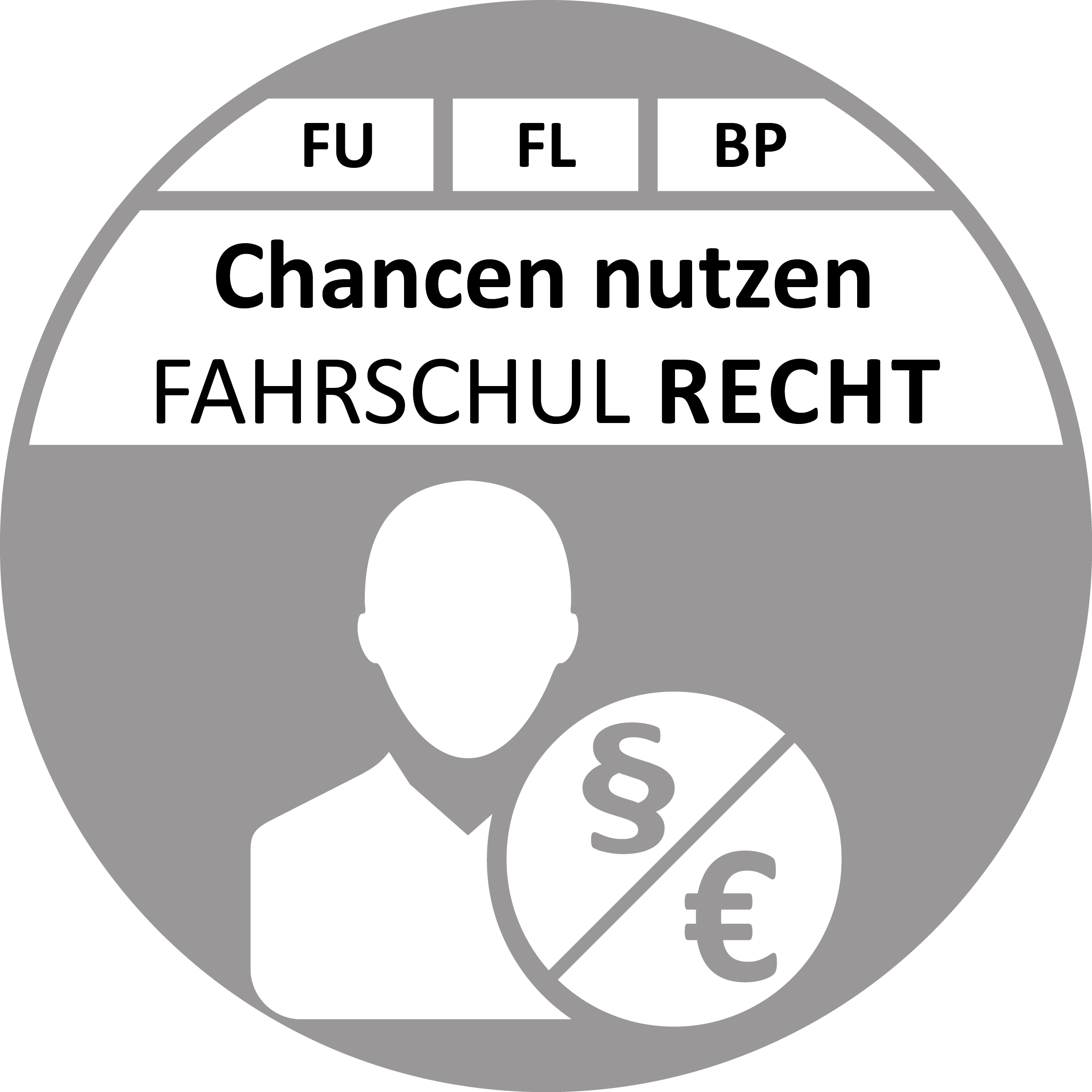 Button Recht